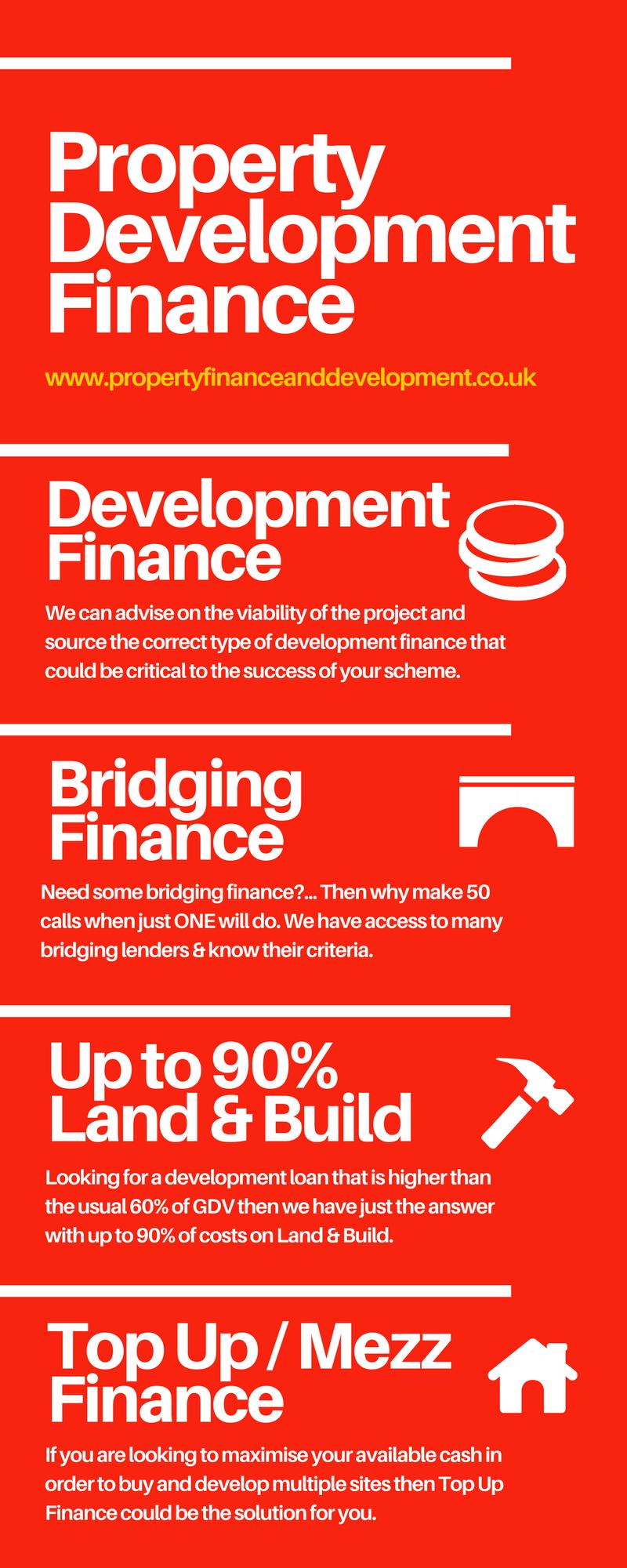 Types of Property Finance Development