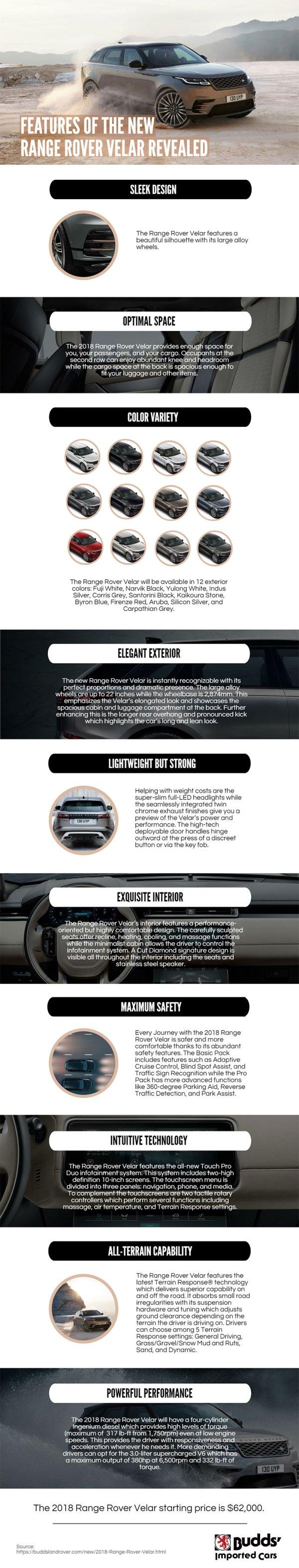 Range_Rover_Velar_infographic