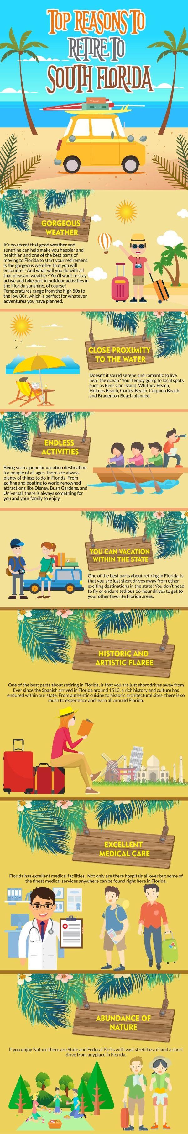 Rebecca-Silva-Infographic