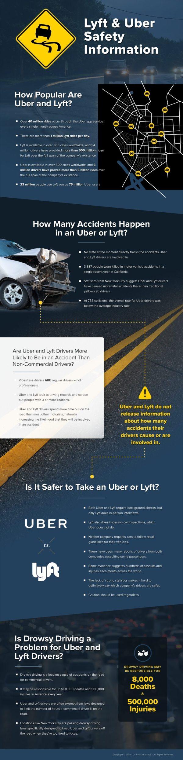Ride Share Infographic - Demas (1)