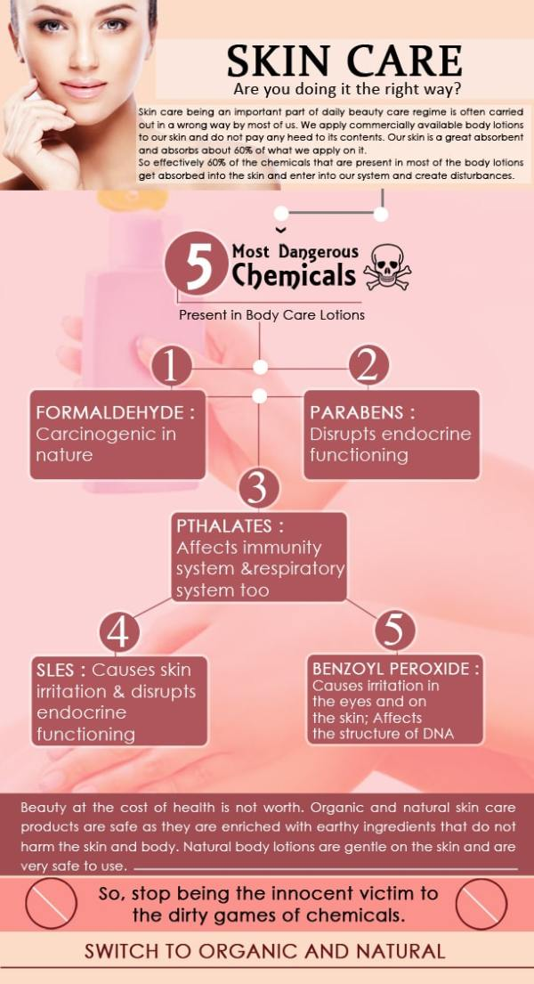 Skin_Care_Infographic
