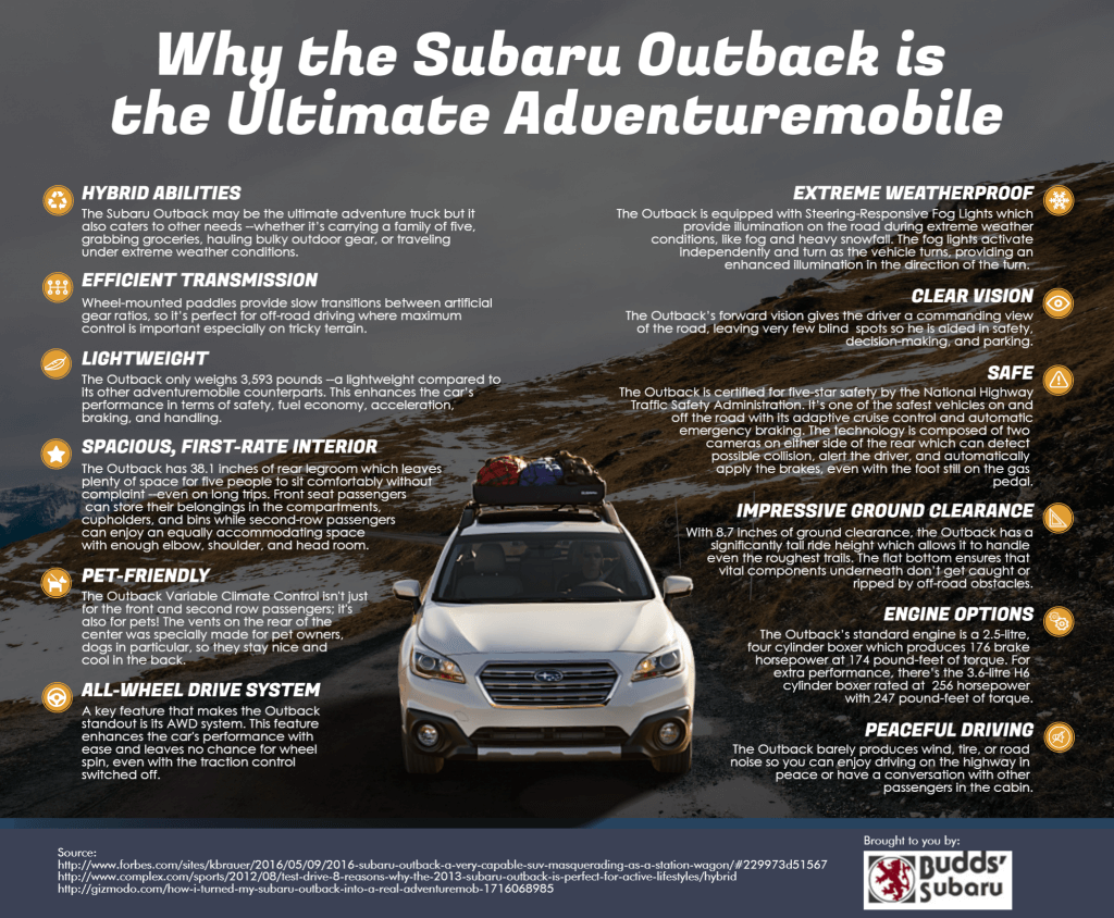Why the Subaru Outback is the Ultimate Adventuremobile