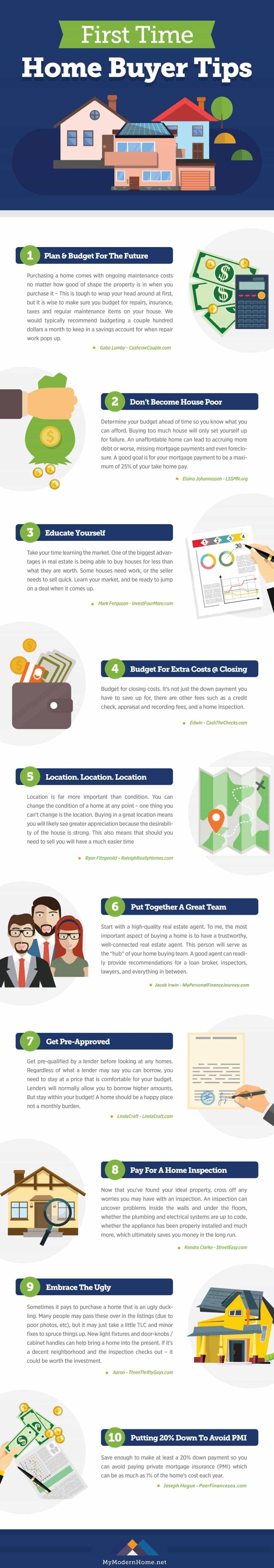 10 Buyers Home Time Tips First