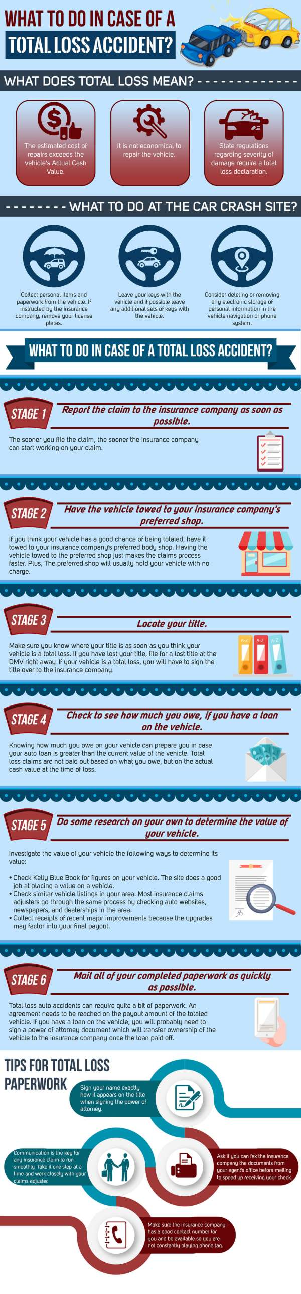 What-to-Do-in-Case-of-a-Total-Loss-Accident