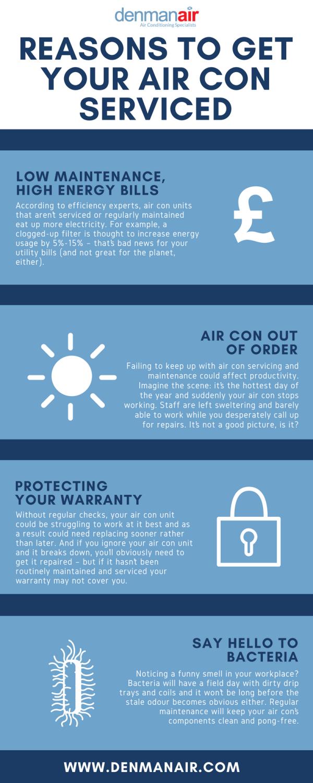 aircon-service-infographic-galleryr