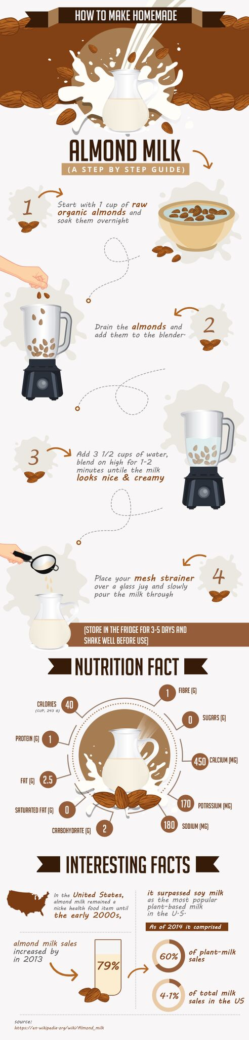 How to make delicious, homemade Almond Milk