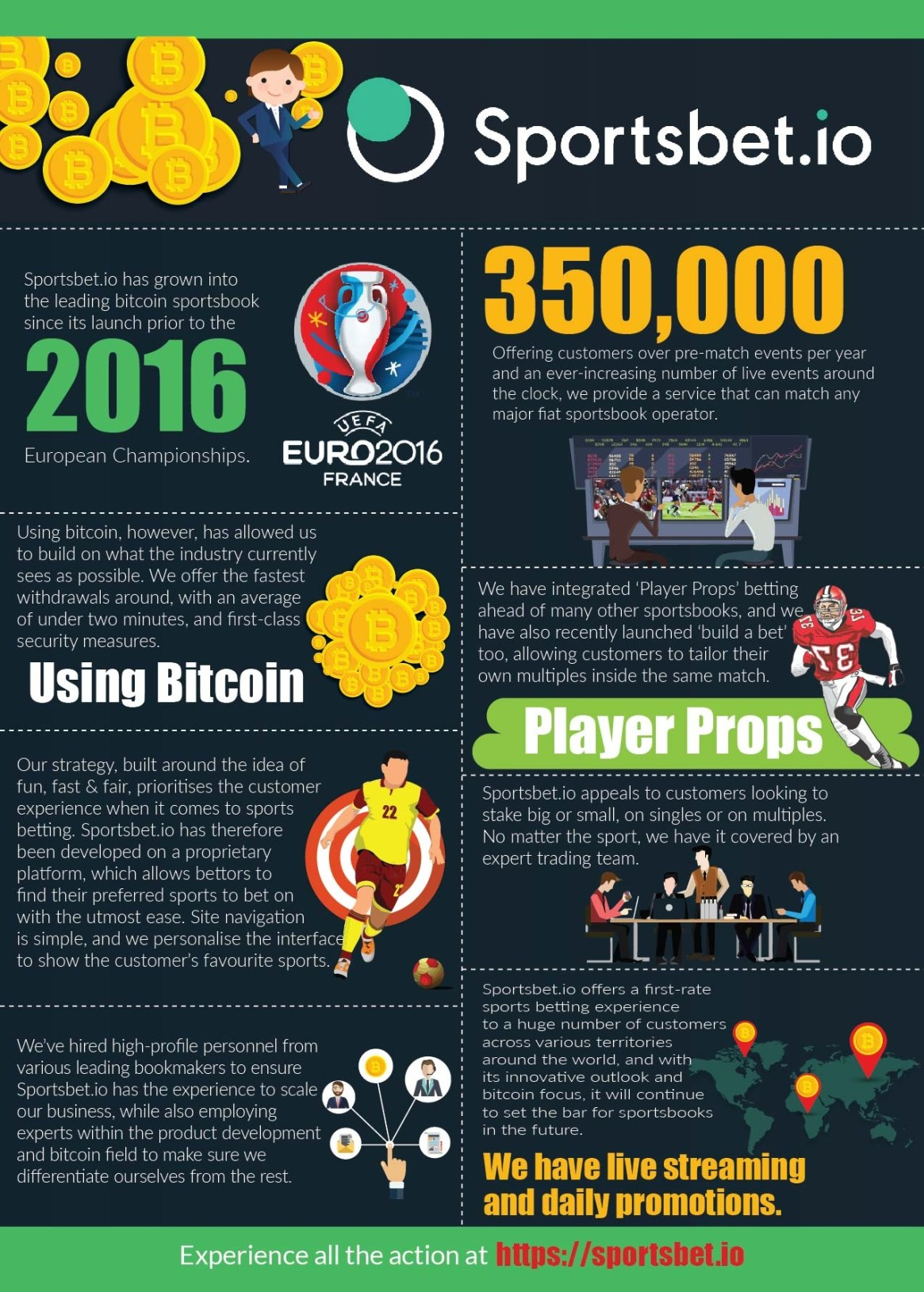 Sports betting with Bitcoins on Sportsbet.io