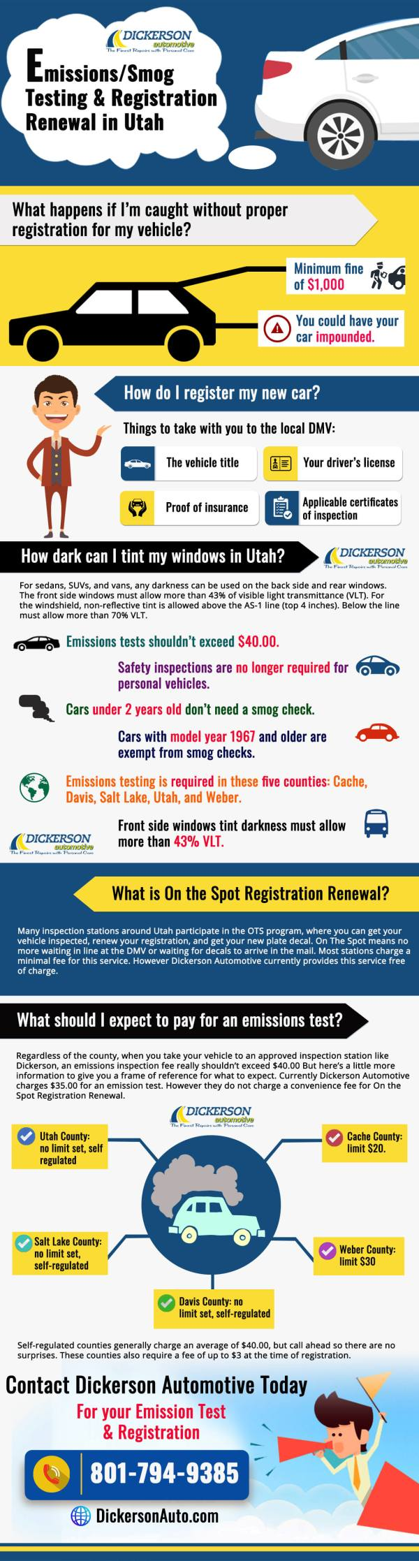 dickerson-auto-emission-testing-infographic