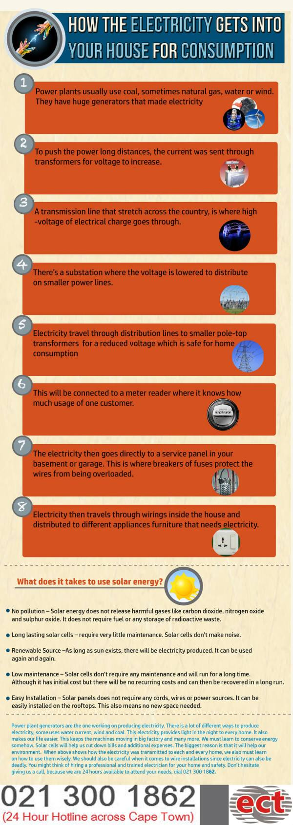 electricity-infographic