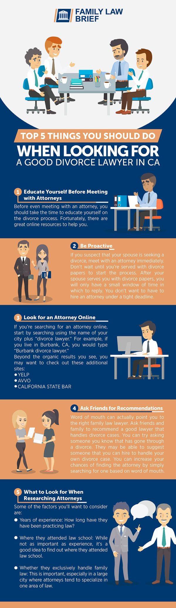 find-divorce-lawyer