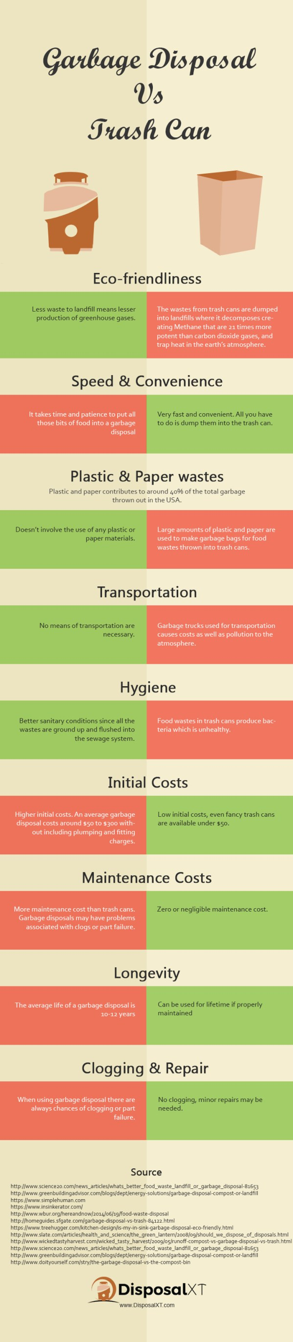garbage-infographics-2