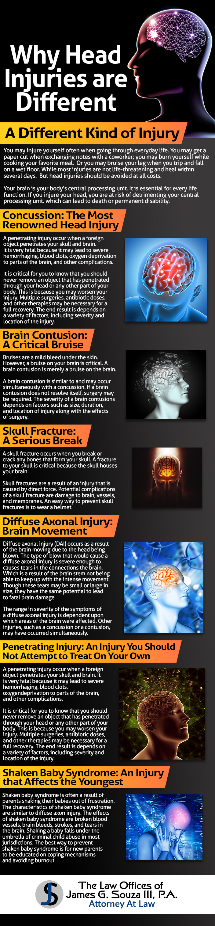 Why Head Injuries are Different
