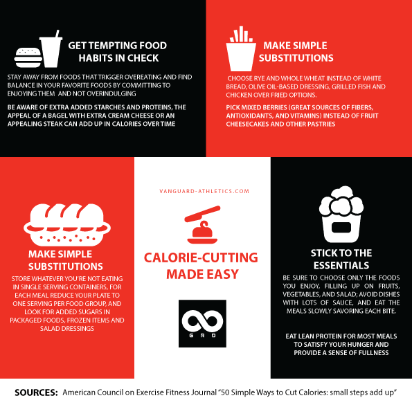 Calorie-Cutting Made Easy