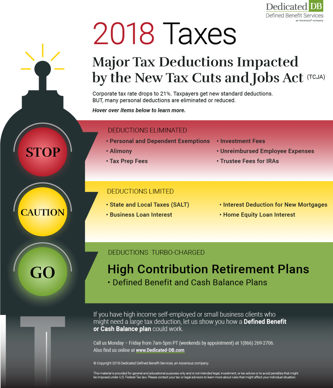 Tax Deduction Changes for 2018