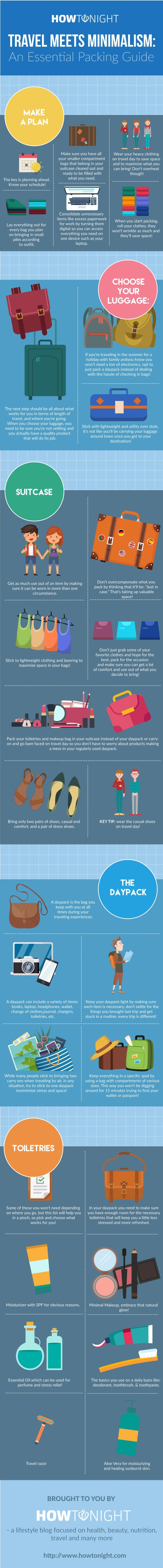 packing-guide