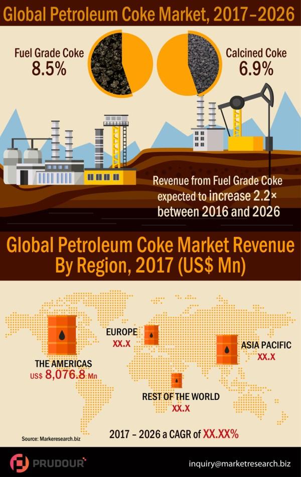 petroleum-coke-market-resized