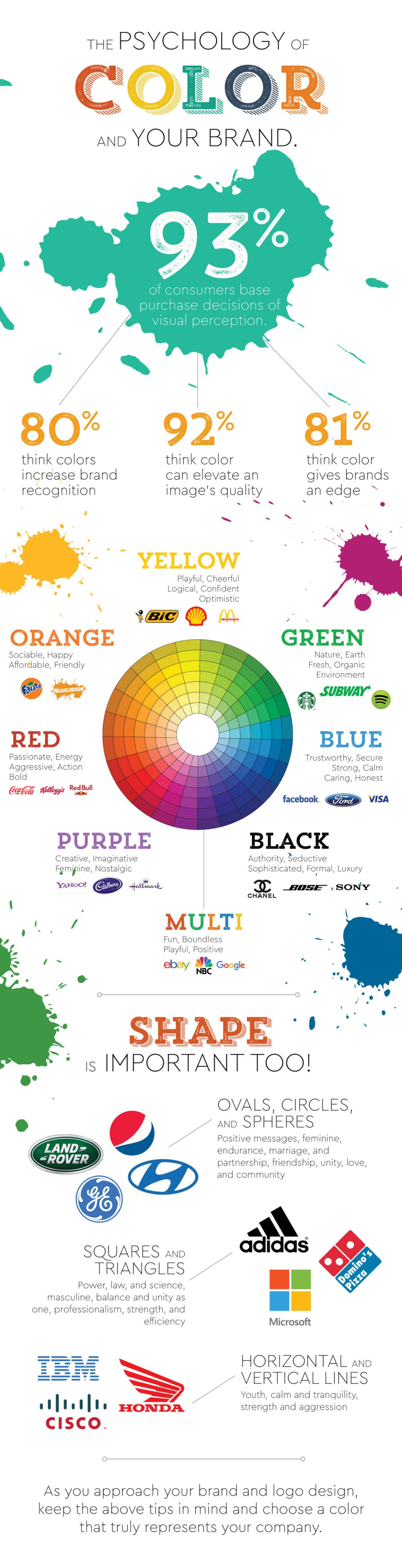 The Psychology of Colors in Logo and Brand Design