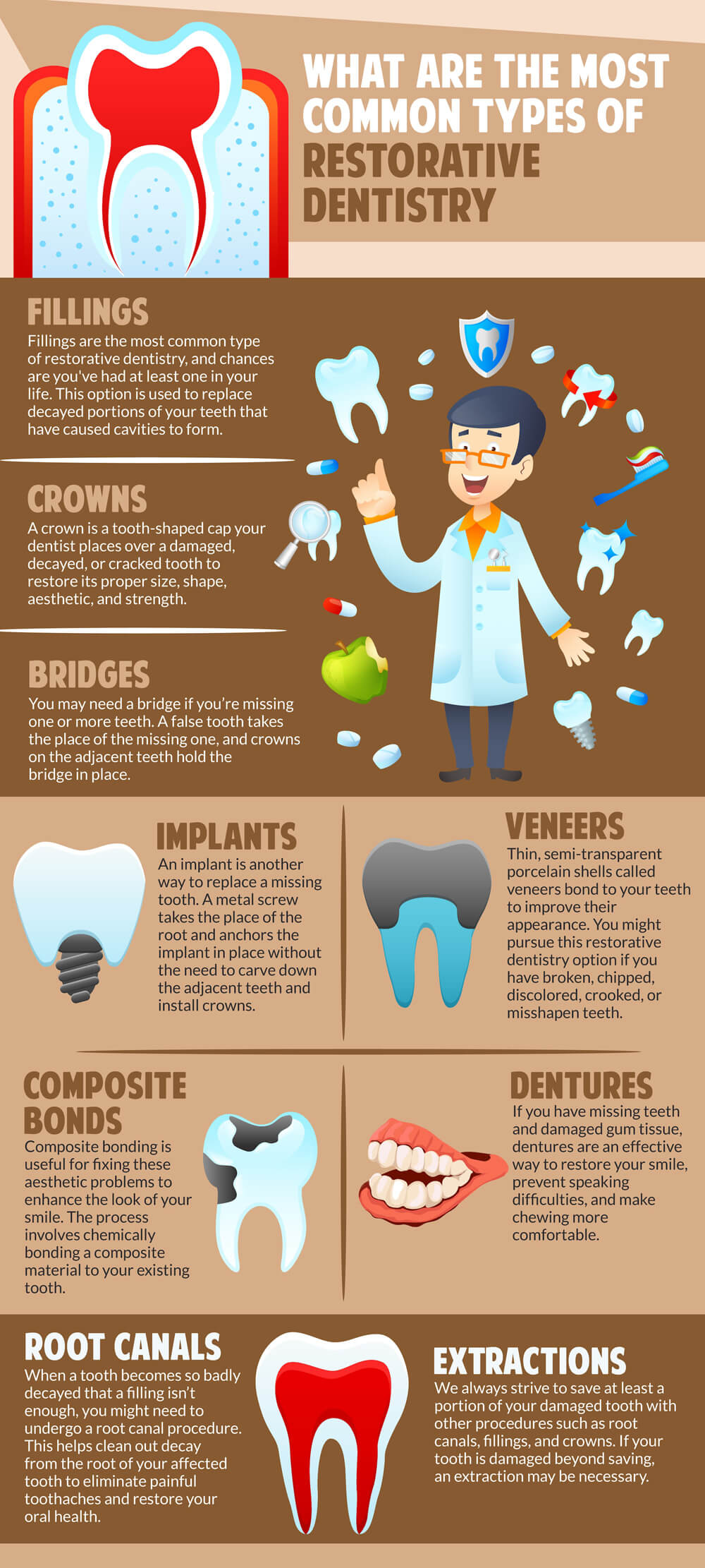 What are the Most Common Types of Restorative Dentistry?