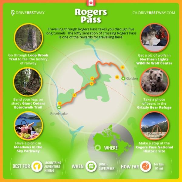 rogers-pass-en