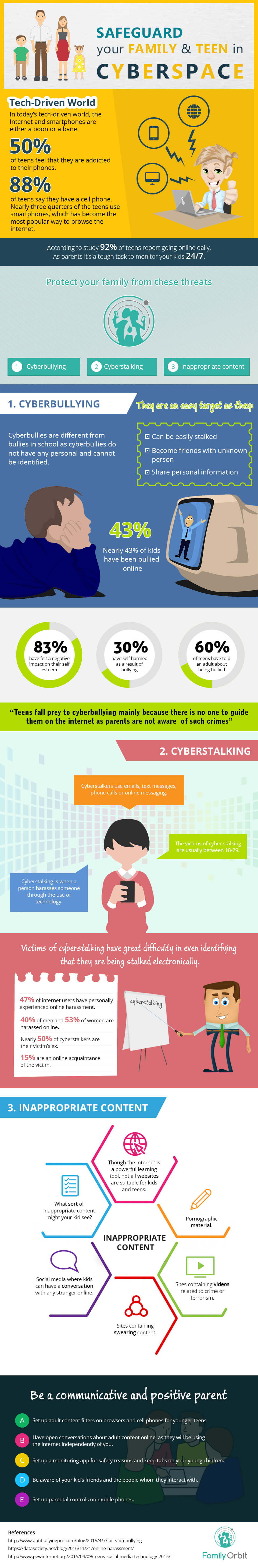 Safety in Cyberspace for Your Family