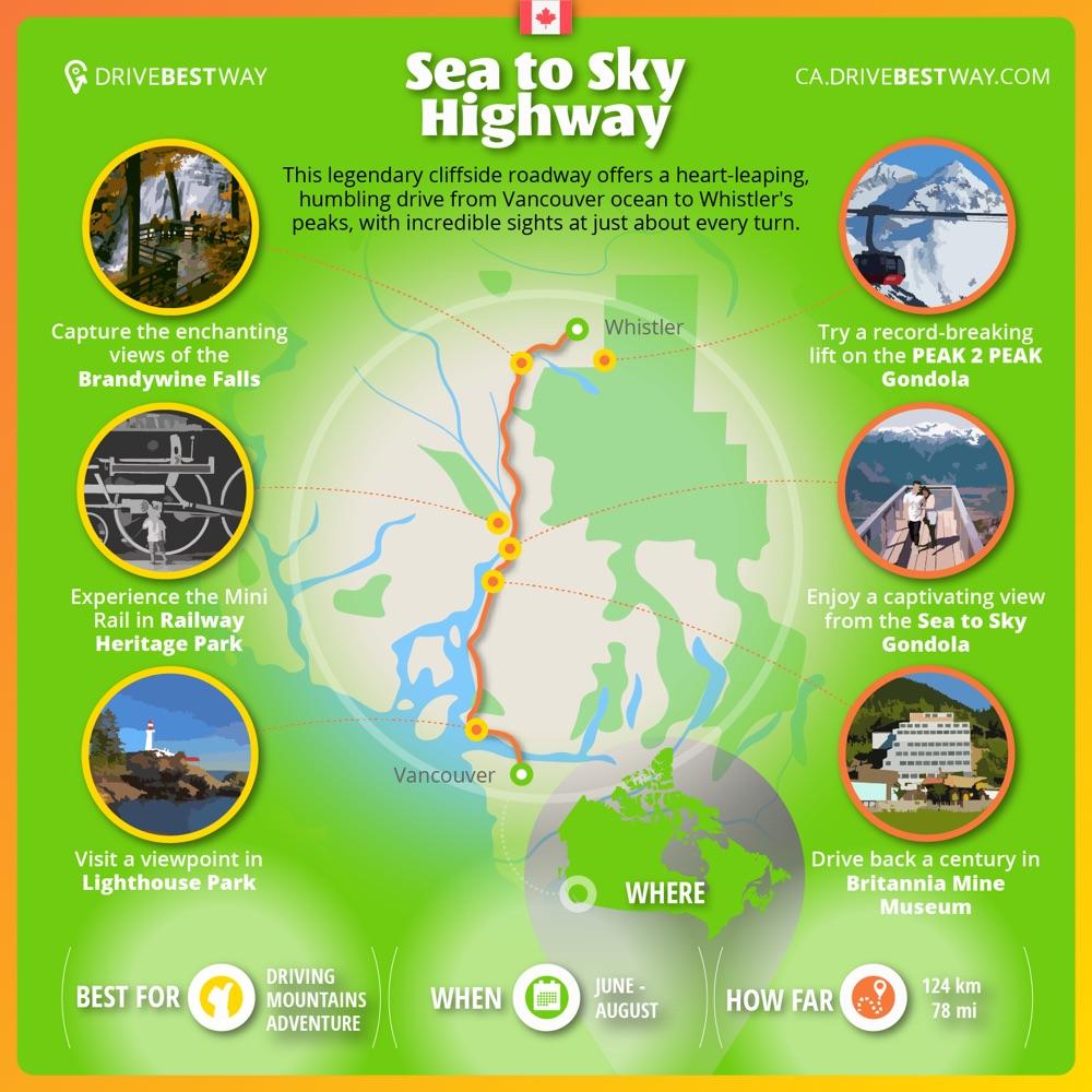 Sea to Sky Highway road trip