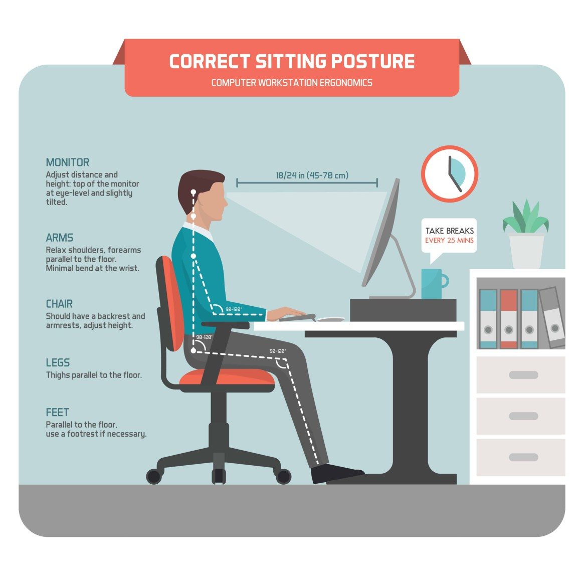 Correct Sitting Posture On Computer Desk