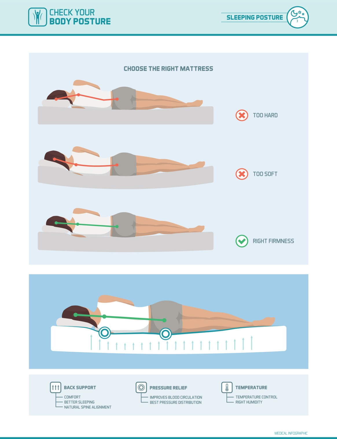 The Correct Sleeping Posture