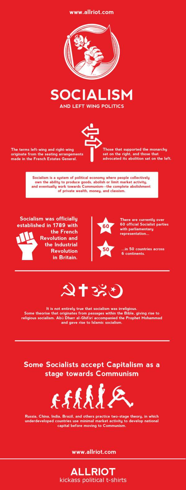 socialism-infographic-allriot-left-wing-t-shirts