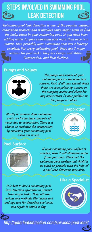 steps-involved-in-swimming-pool-leak-detection-infographic-galleryr