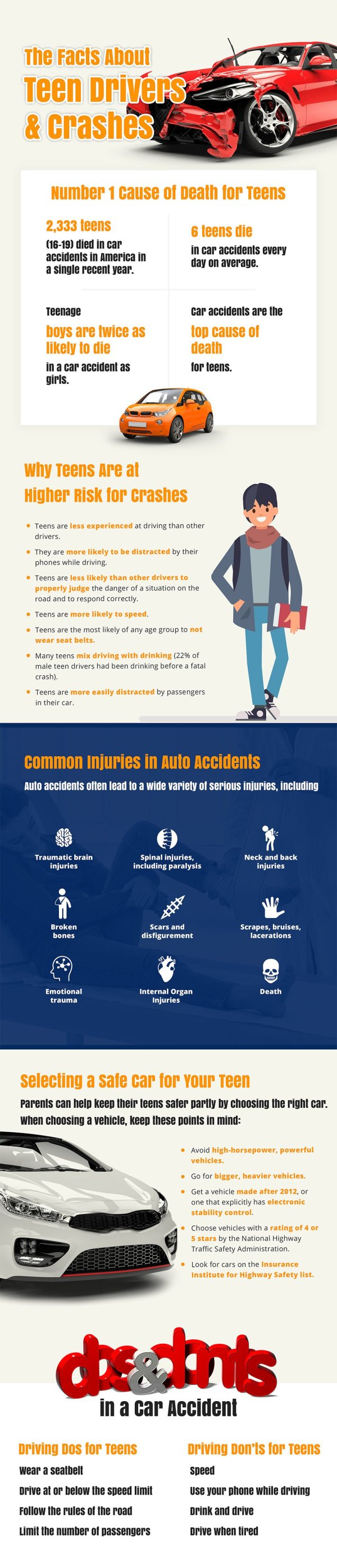 teen-drivers-and-crashes-facts-infographic
