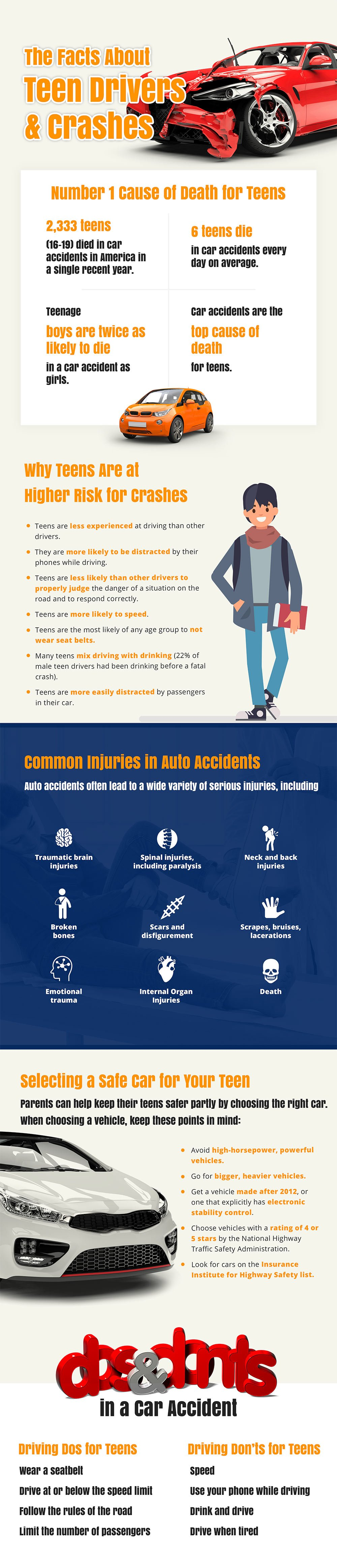 Facts about Teen Drivers & Crashes
