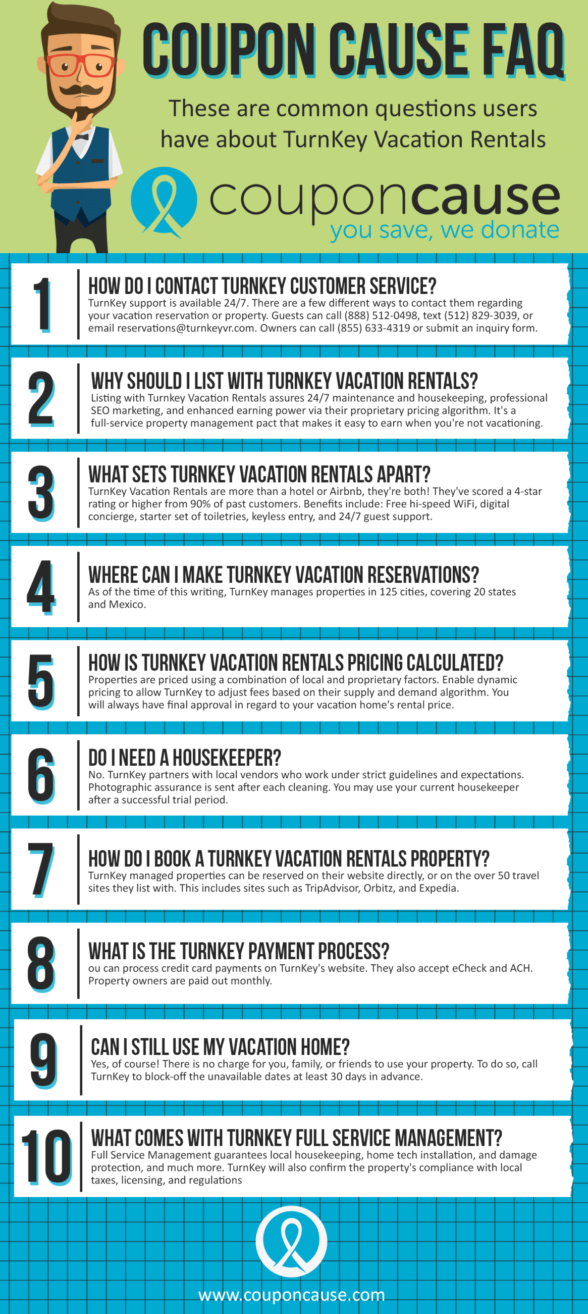 Turnkey Vacation Rentals Coupon Cause FAQ (C.C. FAQ)