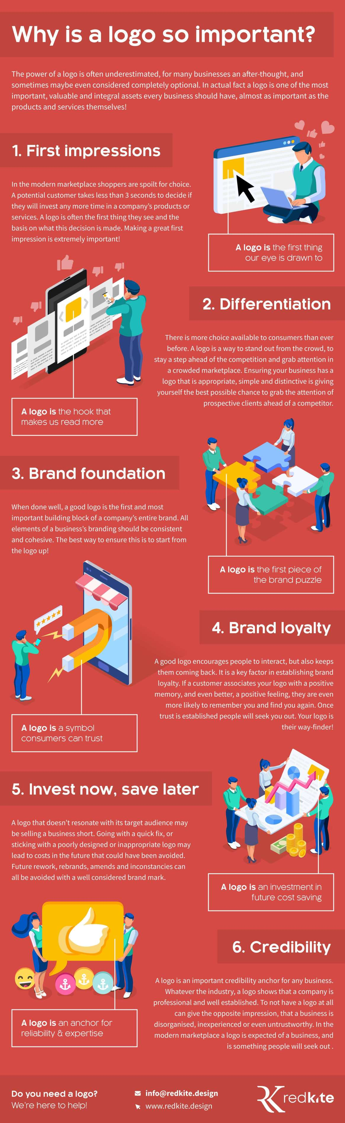 Why is a Logo so Important?
