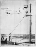 [Illustration de Astrocopia compendiaria] / [Non identifié] ; Christian Huygens, aut. de texte