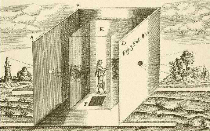 Cámara Oscura descrpita en Ars Magna Lucis Et Umbrae 1646 - Athanasii Kircher 1601 - 1680
