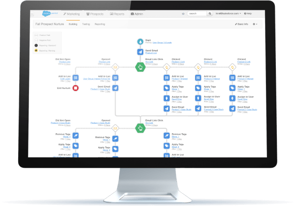 Salesforce Pardot and Sales Cloud Engage
