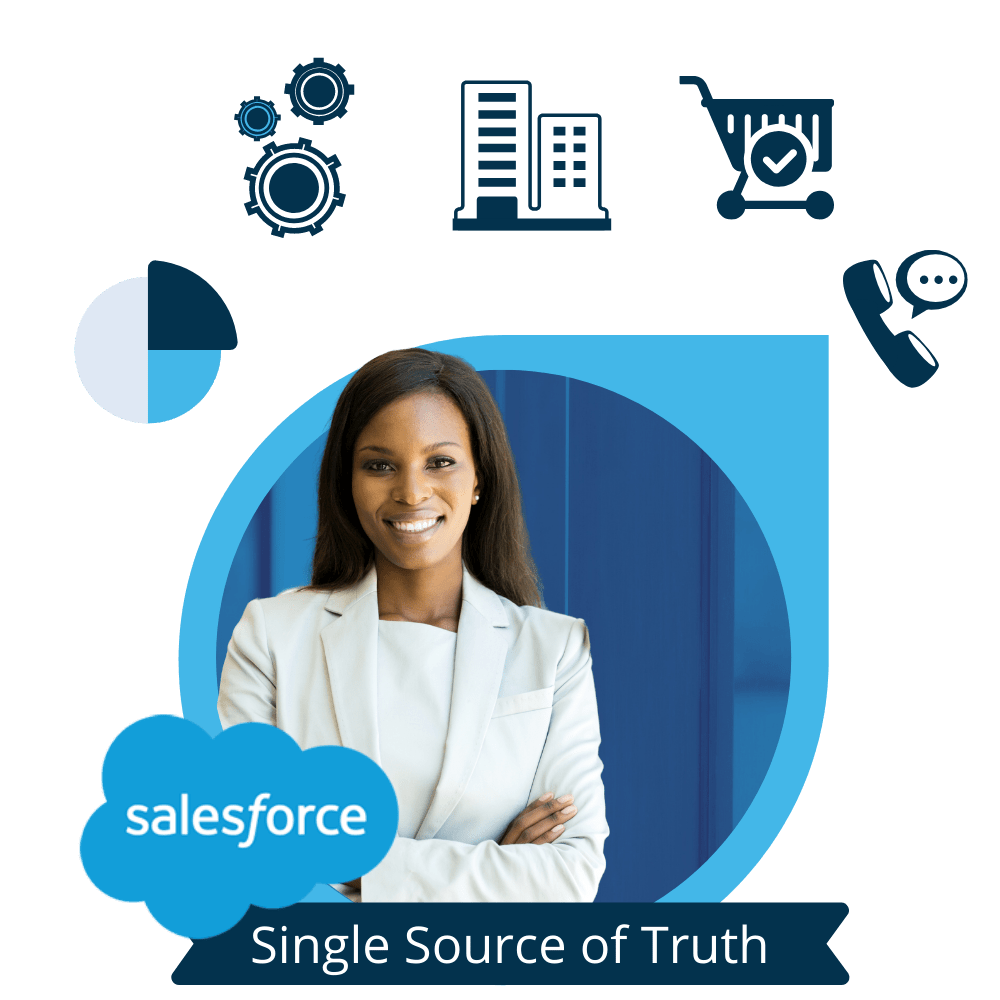 Salesforce Single Source of Truth