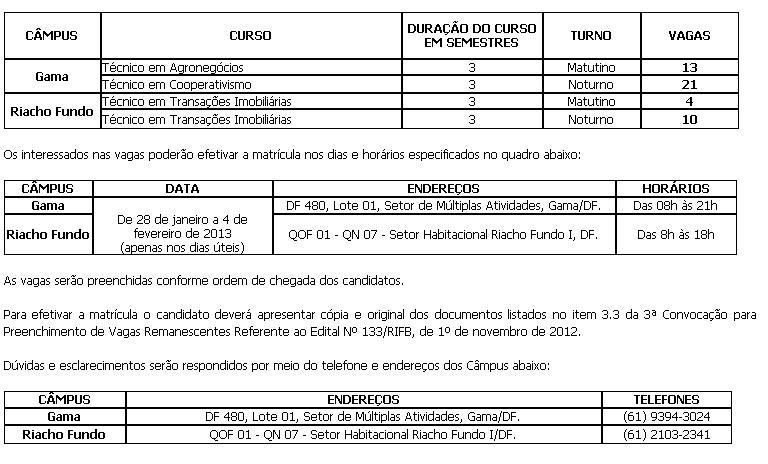 Cursos Técnicos Subsequentes 2013/1: disponibilizadas vagas para a comunidade