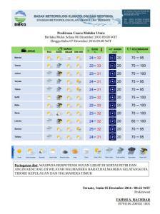Prakiraan cuaca tanggal 6 - 7 Desember 2016