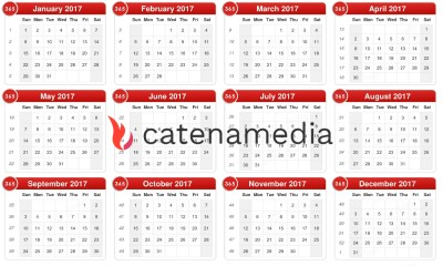 Catena Media reports record performance in 2017