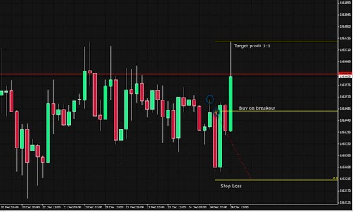 buy gbpusd 24 dec 2013
