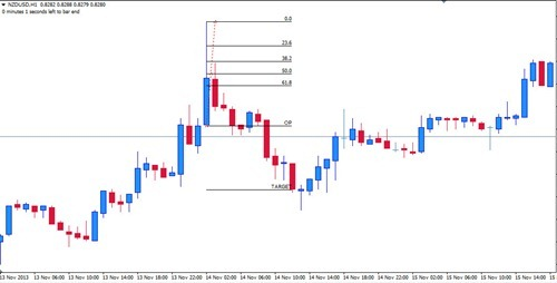 long tail candle reversal 1