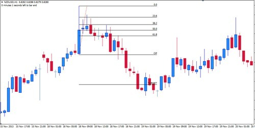 long tail candle reversal 2