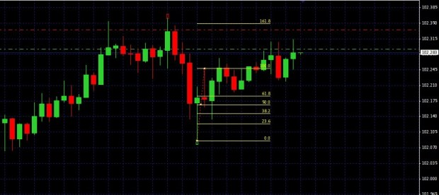 buy usdjpy 13 aug 2014