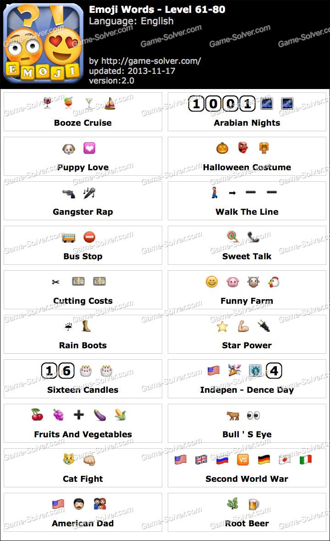 Emoji Words Level 61-80