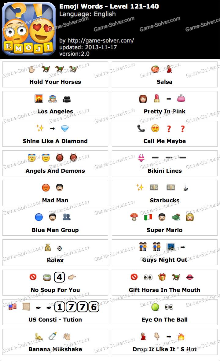 Emoji Words Level 121-140