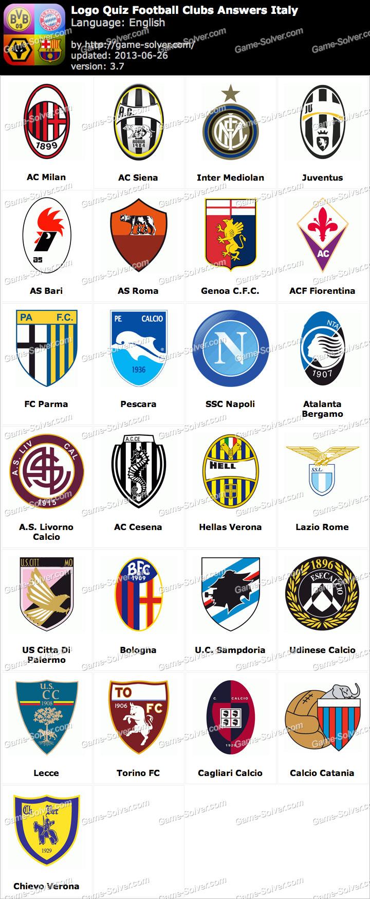 Logo Quiz Football Clubs Answers Italy