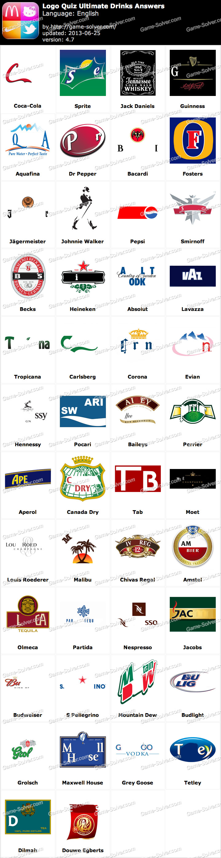 Logo Quiz Ultimate Drinks Answers