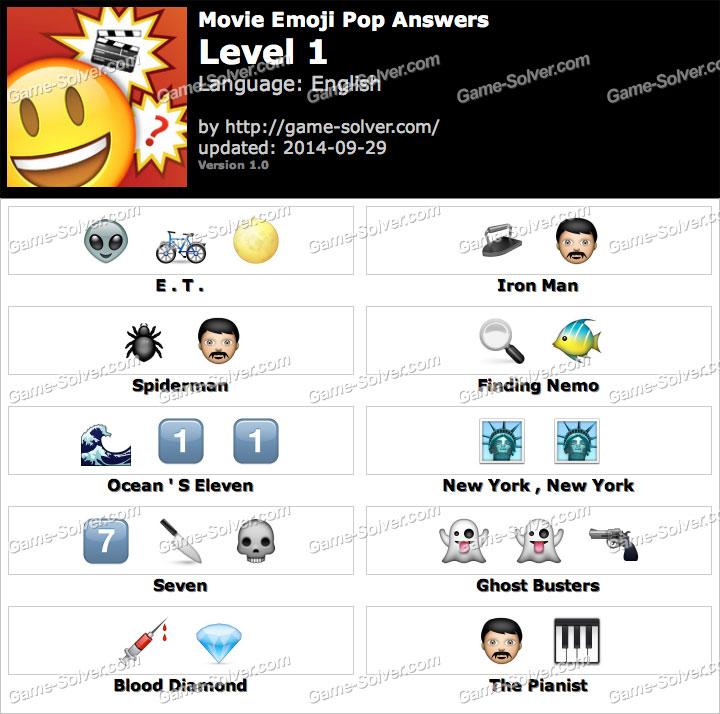 Emoji Movie Answers - Game Solver
