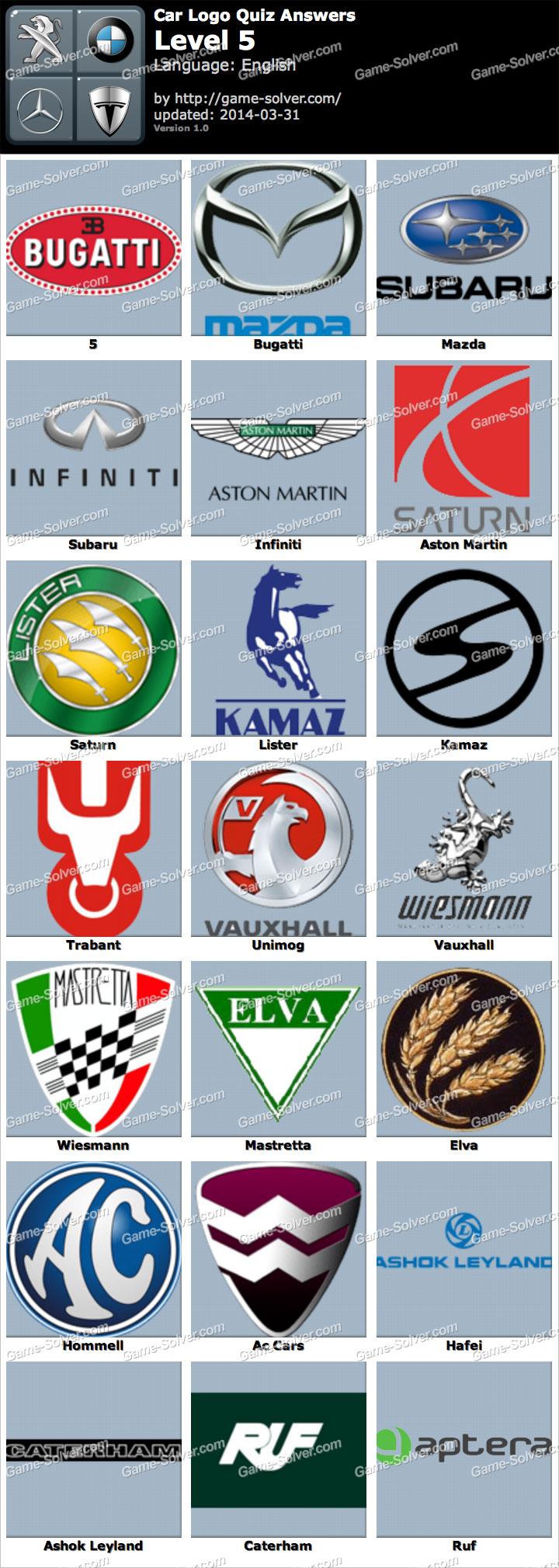 car logo quiz answers | Wordcars co